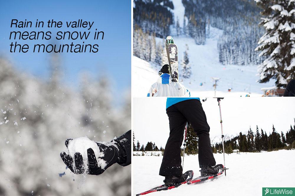 Snow-sports